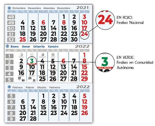 Calendarios pared faldilla trimestral